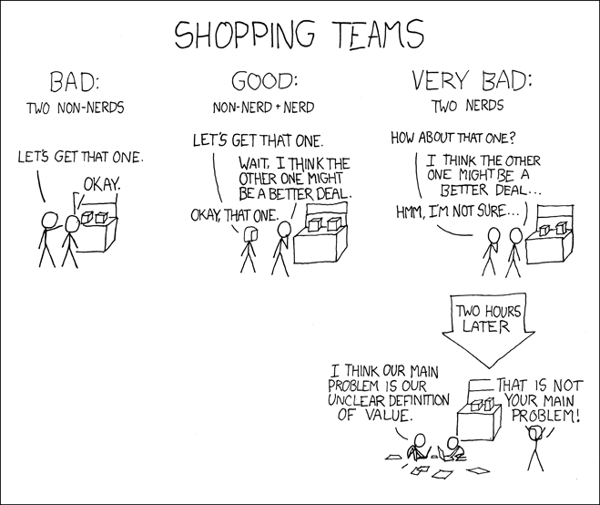 Because finding an image for this post was too much work after I wrote this. Credit: XKCD.com (my one true love)