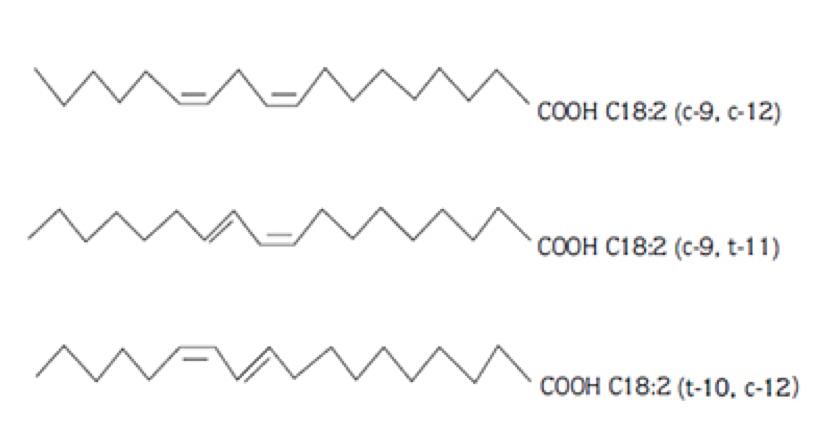 CLA isomers